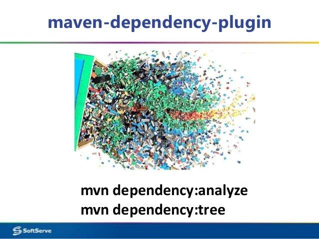 Apache Maven for SoftServe IT Academy