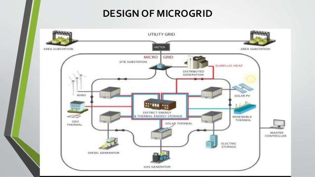 Microgrid Project Management Amp Design