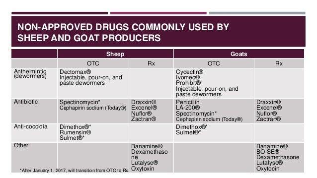 Regulatory Oversight of Small Ruminants