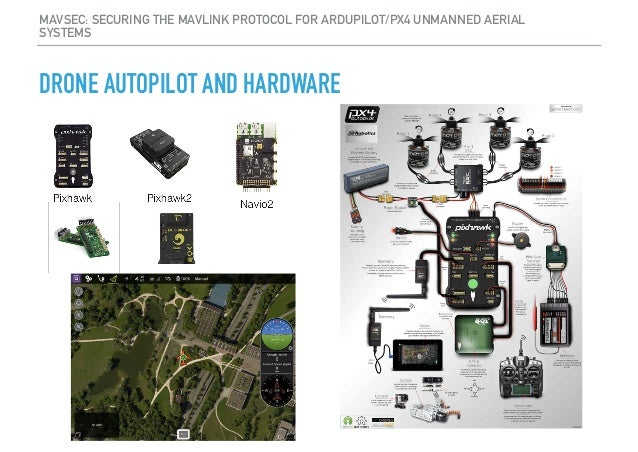 MAVSec: Securing the MAVLink Protocol for Ardupilot and PX4