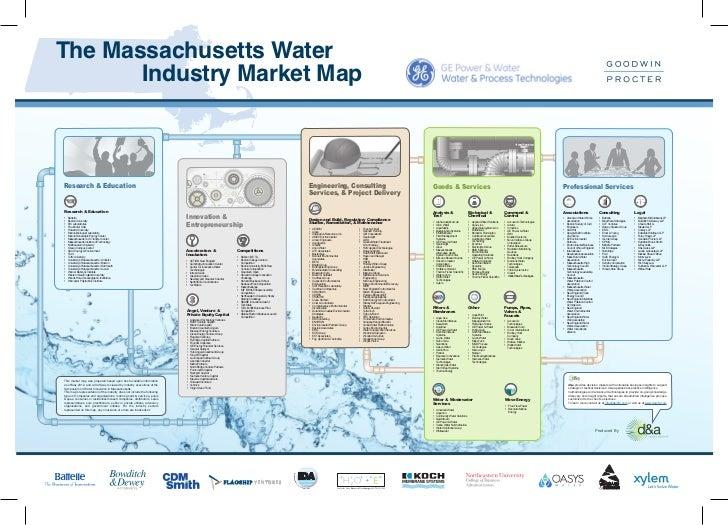 The Massachusetts Water Industry Market MapResearch & Education                                                       ...