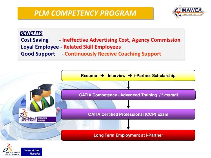 PLM COMPETENCY PROGRAMBENEFITSCost Saving   - Ineffective Advertising Cost, Agency CommissionLoyal Employee - Related Skil...
