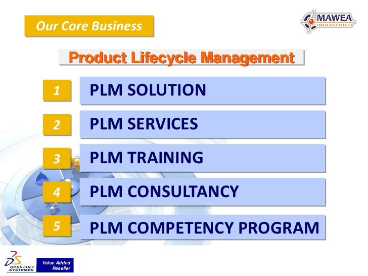 Our Core Business           Product Lifecycle Management    1          PLM SOLUTION    2          PLM SERVICES    3       ...