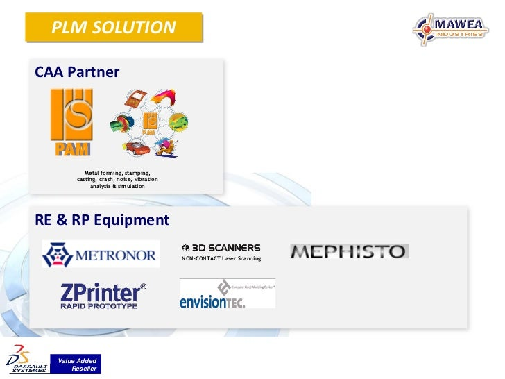 PLM SOLUTIONCAA Partner                                 PAM           Metal forming, stamping,        casting, crash, nois...