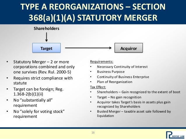 Tax treatment of employee stock options in mergers and acquisitions