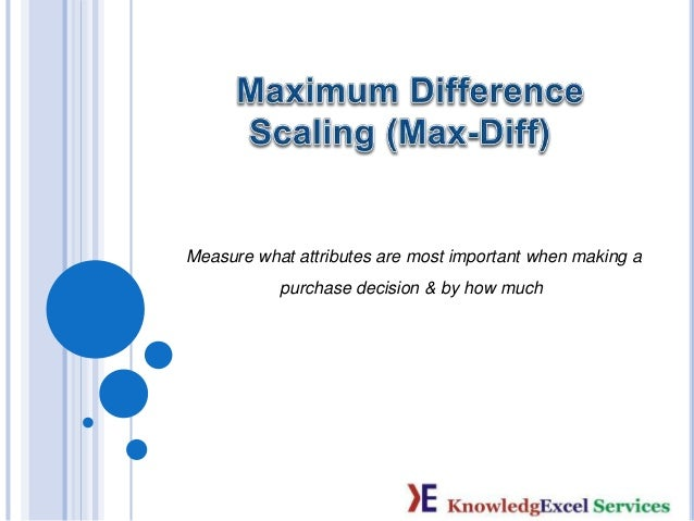 Measure what attributes are most important when making a purchase decision & by how much