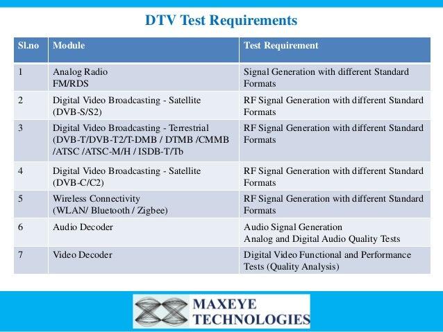 maxeye digital tv test solution