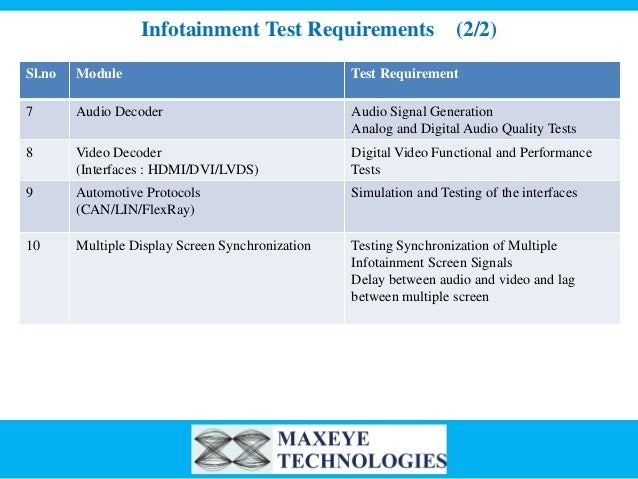 Automotive Infotainment Test Solution or In-Vehicle Infotainment Test…