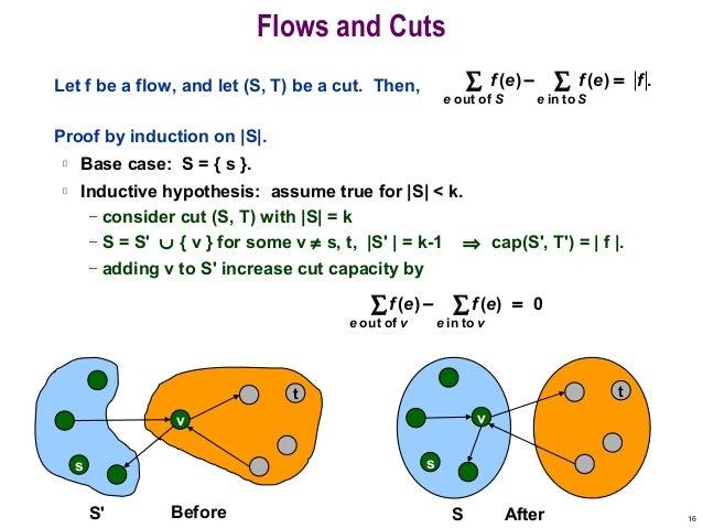 Mechanism of gallic acid biosynthesis in bacteria ...