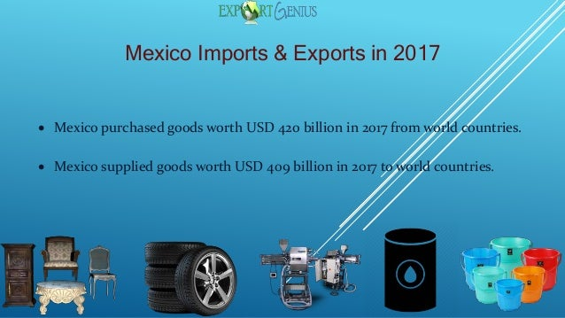 What Does Mexico Import & Export?