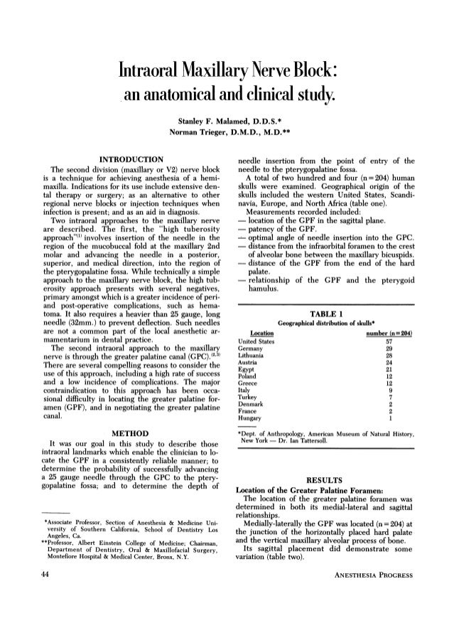 Itraoral Maxillary Nerve Block: an anatomical and clinical study. Stanley F. Malamed, D.D.S.* Norman Trieger, D.M.D., M.D....