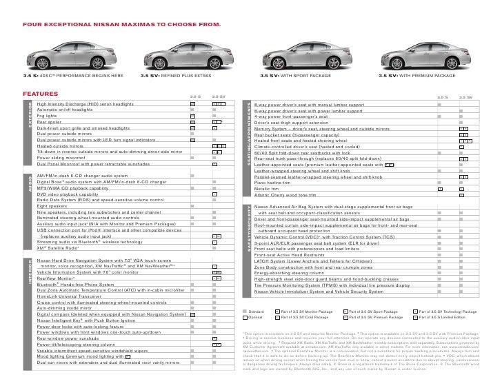 2012 Nissan Maxima Brochure