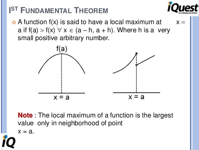 how to find local maximum and minimum of a function