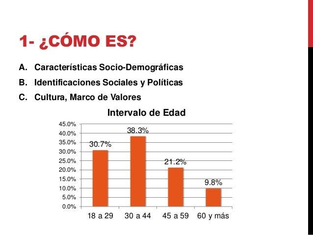 1- ¿CÓMO ES?A. Características Socio-DemográficasB. Identificaciones Sociales y PolíticasC. Cultura, Marco de Valores30.7%...