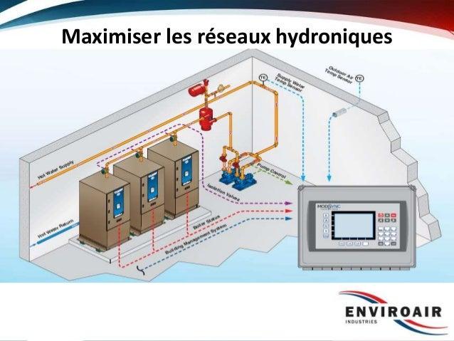 1 Maximiser les réseaux hydroniques
