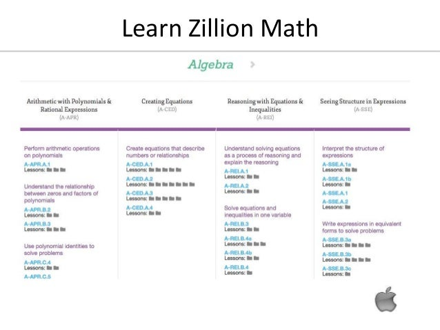 LearnZillion Review for Teachers | Common Sense Education
