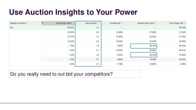 Use Auction Insights to Your PowerDo you really need to out bid your competitors?