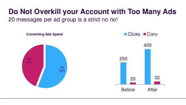 Do Not Overkill your Account with Too Many Ads20 messages per ad group is a strict no no!      Converting Ads Spend       ...