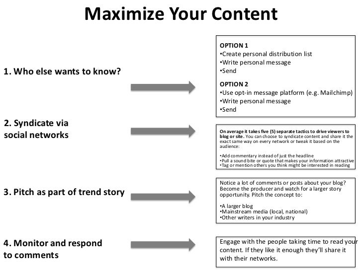 Maximize Your Content<br />OPTION 1<br /><ul><li>Create personal distribution list
