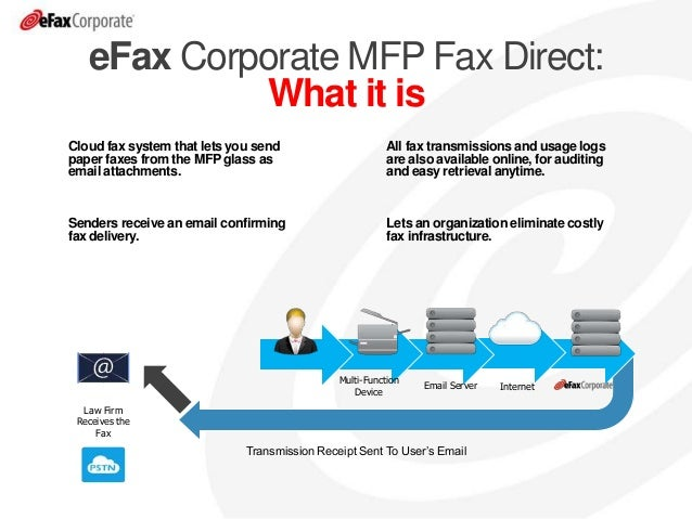 what is efax