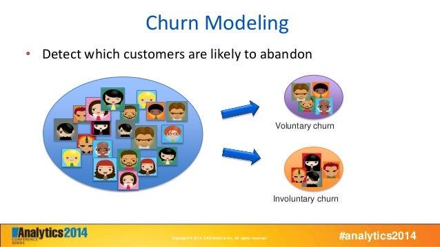 Maximizing a churn campaign's profitability with cost sensitive predictive analytics Slide 3