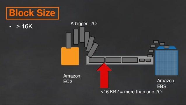Maximizing EC2 and Elastic Block Store Disk Performance