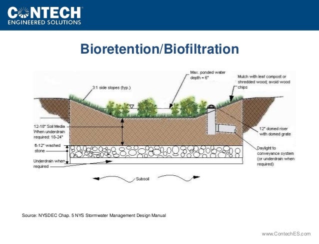 Maximizing phosphorus load reduction for Biofiltration pond