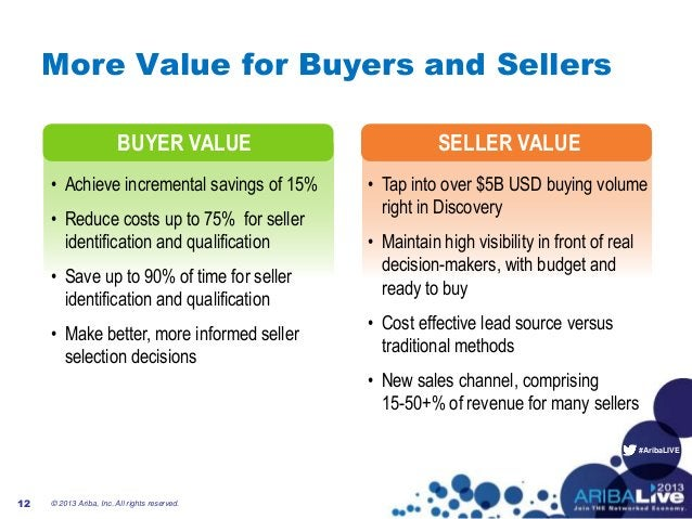 #AribaLIVE More Value for Buyers and Sellers © 2013 Ariba, Inc. All rights reserved.12 BUYER VALUE • Achieve incremental s...