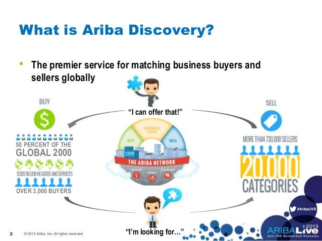 #AribaLIVE What is Ariba Discovery? • The premier service for matching business buyers and sellers globally © 2013 Ariba, ...