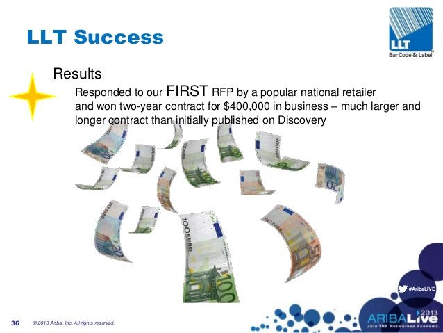 #AribaLIVE LLT Success © 2013 Ariba, Inc. All rights reserved.36 Results Responded to our FIRST RFP by a popular national ...