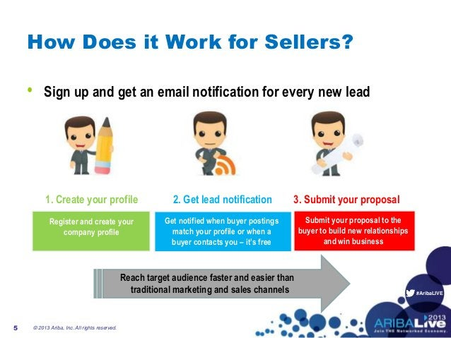 #AribaLIVE How Does it Work for Sellers? • Sign up and get an email notification for every new lead 1. Create your profile...
