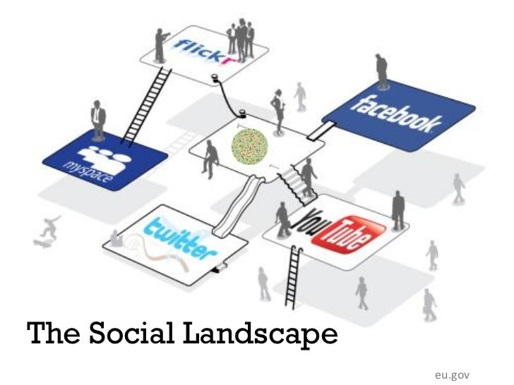 the benefits of social networking How can social media improve your marketing learn about the benefits of being  social by reading this article.