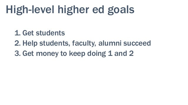Some sample goals • Attract more qualified students • Encourage applications • Raise awareness and perception of our unive...
