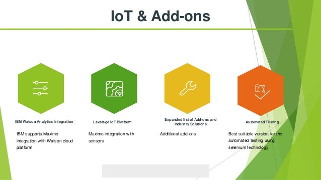 IoT & Add-ons Leverage IoT Platform Expanded list of Add-ons and Industry Solutions IBM Watson Analytics Integration Autom...