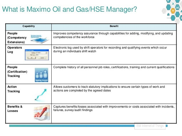 maximo oil and gas 7 6 1 hse  overview