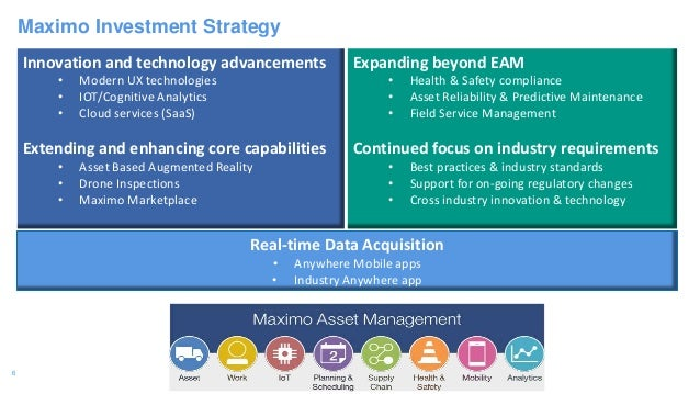 IBM Roadmap Maximo 2018 on disney road map, microsoft road map, comptia road map, lego road map, service and product road map, magellan road map, gulf oil road map,