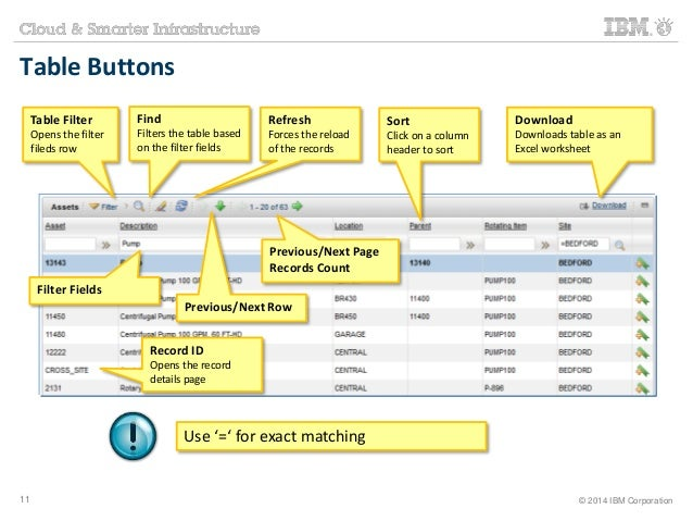 Table Buttons  Table Filter  Opens the filter  fileds row  Find  Filters the table based  on the filter fields  Refresh  F...