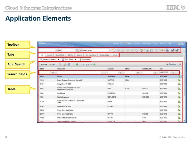Application Elements  Toolbar  Tabs  Adv. Search  Search fields  Table  8 © 2014 IBM Corporation