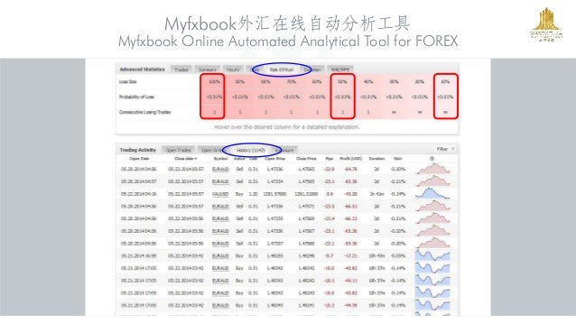 Forex Trading Scams to Watch - The Balance