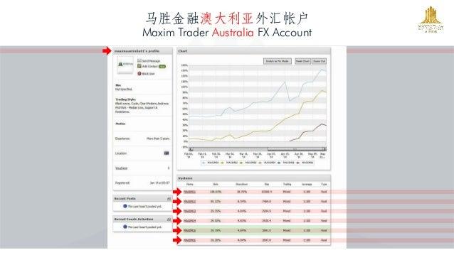 Maxim Marin - Hong Kong | Professional Profile | LinkedIn