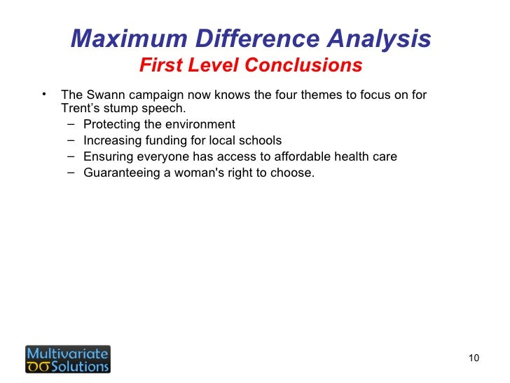 Maximum Difference Statistical Analysis For Determining Political Cam ...