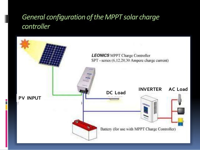 Generalconfigurationofthe MPPT solar charge controller OOOOOOOOOOOOOOOO OOOOOOOOOOOOOO PV INPUT DC Load INVERTER AC Load