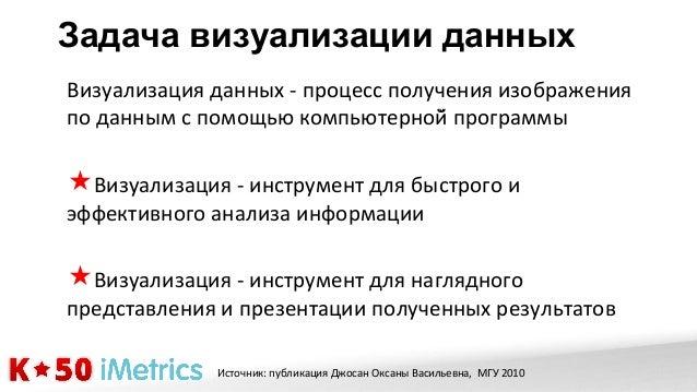 Кейсы визуализации с использванием excel, R, Tableau - Уваров Максим, imetrics 2013 Slide 2