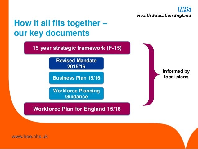 nhs business planning guidance permitted