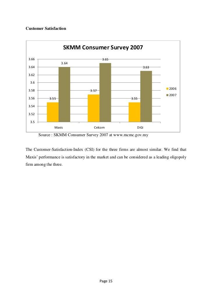 Maxis economonics assignment