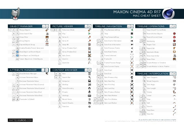 Maxon Cinema4D R17 cheat sheet (Mac)