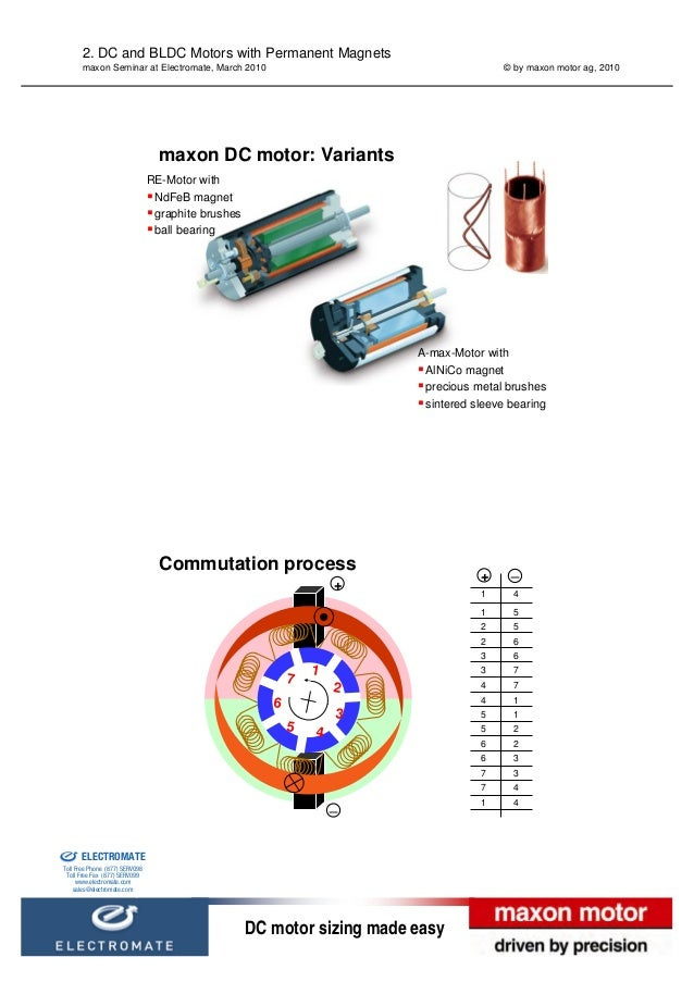 Attractive Gl1500 Wiring Diagram Gift - Schematic Diagram Series ...