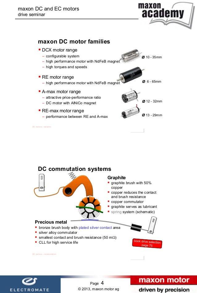 Wunderbar Maxon Cb Power Schaltplan Bilder - Die Besten Elektrischen ...
