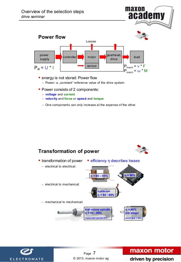 Maxon Cb Power Wiring Diagram - Wiring Diagram