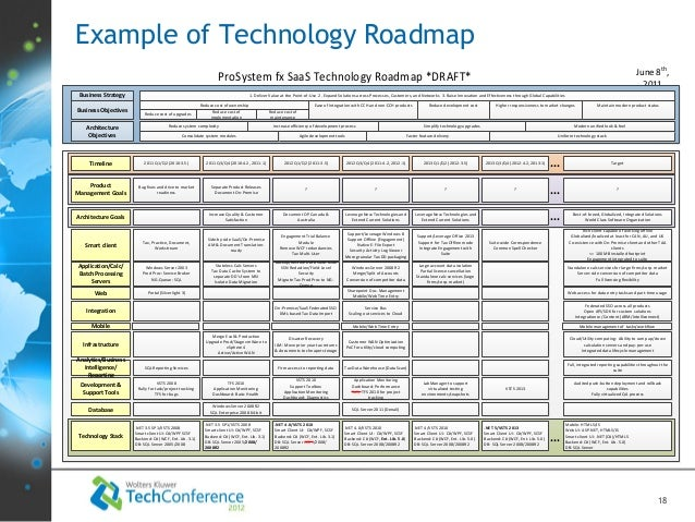 Luxury Information Technology Roadmap Template Ideas Resume Ideas - Application roadmap template